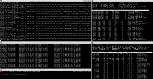 c10m-migratorydata-zing-server